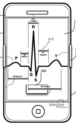 iphone heart rate patent
