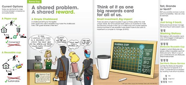 Starbucks Coffee Cup Challenge Karma Cup