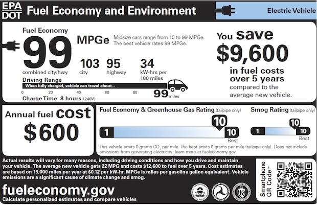 New Fuel Economy Stickers Provide Info That S Actually