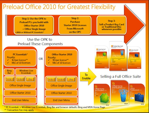 OEM ms office 2010