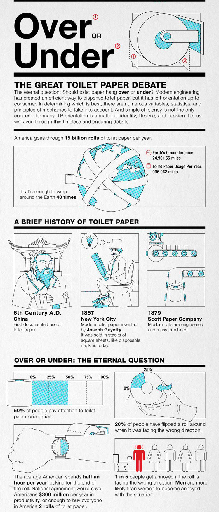 Over-under-toilet-paper