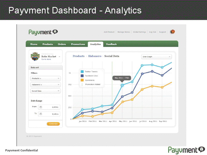 payvment dashboard