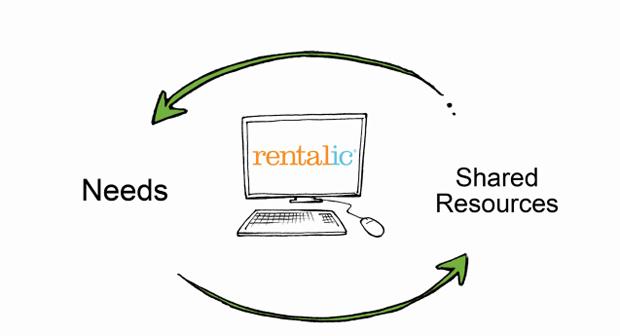 Rentalic