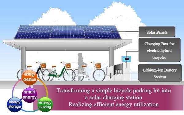sanyo solar bikes