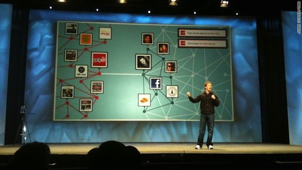 Mark Zuckerberg at Facebook f8 conference