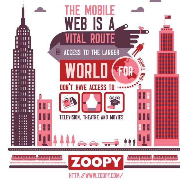 Zoopy Mobile